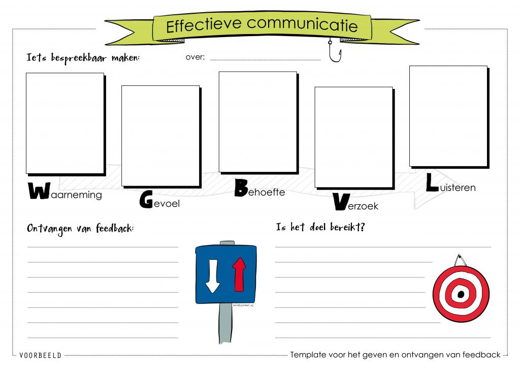 template_effectieve_communicatie_voorbeeld